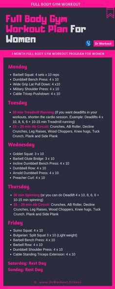 Full Body Gym Workout Plan For Women