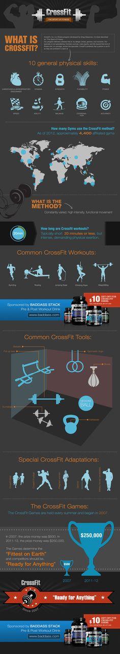 Crossfit Gymnastics | INFOGRAPHICiNFOGRAPHiCsMANiA
