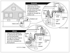 Schematic of a submersible pump deep well system (C