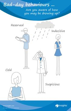 Do any of these bad-day Cool Blue traits look familiar to you?