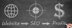 Dominate Your Competition! Find out why we are the number one affordable search engine optimization firm in Austin Texas!