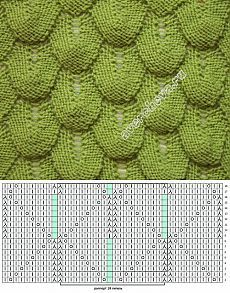 Knitting Stiches, Crochet Stitches Patterns, Knitting Charts, Hand Knitting, Stitch Patterns, Crochet Flower Tutorial, Le Point, Knitting Projects, Crochet Yarn