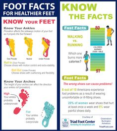 Know the facts about your feet. Do you have flat feet or high arches? http://www.triadfoot.com