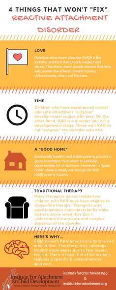 Parenting kids with RAD – Institute For Attachment and Child Development