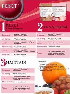 Healthy diet tips Healthy Diet Tips, Healthy Eating Habits, Diet And Nutrition, Healthy Life, Stay Healthy, Healthy Food, Healthy Living, Usana Reset, Vegetable Lunch
