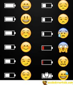 Tu cara según la batería de tu móvil