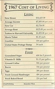 cost of living by years - Google Search