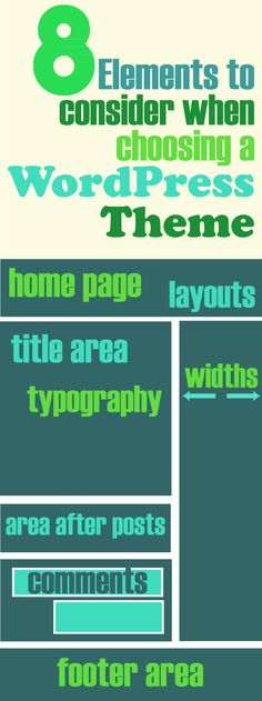 8 elements to consider when choosing a #WordPress theme for your #blog. #bloggingtips http://www.intelisystems.com