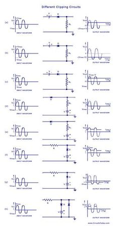 electronic circuit projects electrical engineering Different-Clipping-Circuits Electronics Projects, Simple Electronics, Power Electronics, Hobby Electronics, Electronic Circuit Projects, Electrical Projects, Electronics Components, Electronic Engineering, Basic Electrical Engineering
