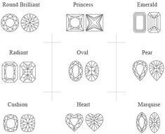 DIAMOND SHAPES - Diamonds Knowledge Center >> - EDUCATION