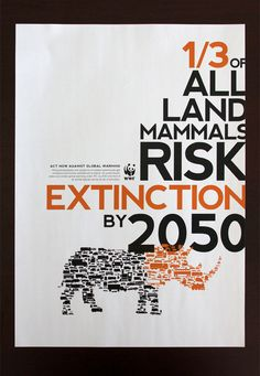 Climate Change Poster - something for humans to think about, after all we ARE land mammals Racing Extinction, Animal Species, Endangered Species, Wwf Poster, Save Our Earth, Typographic Poster, Wildlife Conservation, Grafik Design, Global Warming