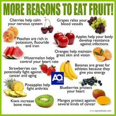 More Reasons For Eat Fruits #fruit #health #aqmedicare