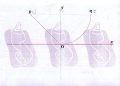 trisection angle with compass and straightedge: اتوکد یک کمان 90 درجه بر محور طول ها مماس و سپس آن...