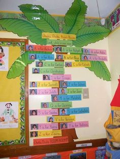 "To go with ""Chicka Chicka Boom Boom Welcome to Your New Room"" book we made--I got this idea from another teacher. The kids love it. We talked about our names starting with the letter and it's called Chicka Chicka Boom Boom Look who's in our room. Beginning Of The School Year, New School Year, First Day Of School, Classroom Themes, Classroom Activities, Classroom Organization, Art Classroom, Chicka Chicka Boom Boom, Tree Study"