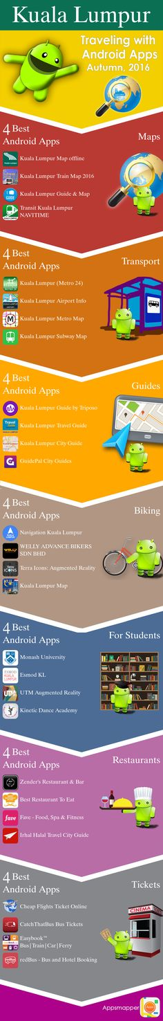 Kuala Lumpur Android apps: Travel Guides, Maps, Transportation, Biking, Museums, Parking, Sport and apps for Students.