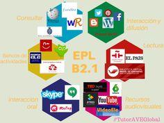 Etiqueta #TutorAVEGlobal en Twitter. Recursos y herramientas para fomentar la autonomía. EPA/PLE de un alumno de ELE nivel B2.2. De @sandravargasgan