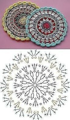 Filet Crochet, Crochet Motif, Crochet Doilies, Crochet Flowers, Knit Crochet, Crochet Poncho Patterns, Crochet Tablecloth, Crochet Squares, Teller