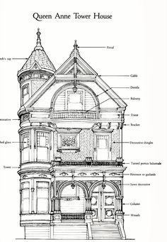 victorian architectural details Lets take a look at some of my