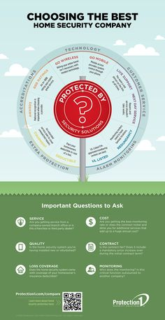 Choosing the best home security provider may seem like a daunting task; however, Protection 1's infographic on choosing between home security provider