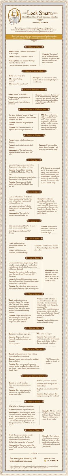 How to on Grammar: Affect/Effect, Alot/A lot/Allot, Assure/Ensure/Insure… Writing Advice, Writing Resources, Teaching Writing, Writing Help, Writing Skills, Teaching English, Writing Prompts, English Writing, Writing Services