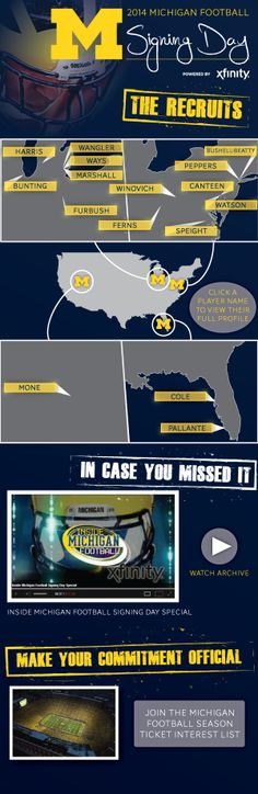Michigan Football - Signing Day Recap Email