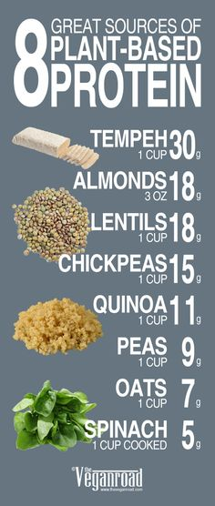 Meat-Free Protein Sources That Are Totally Underrated!!!  What's your favorite meat-free protein???