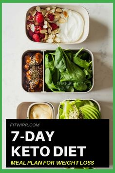 Keto Meal Plan, Diet Meal Plans, Meal Prep, Detox Recipes, Healthy Recipes, Healthy Habits, Detox Foods, Detox Diet Plan, Meal Planning