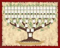 Arbol Genealógico Para Rellenar - Plantillas en blanco                                                                                                                                                     Más