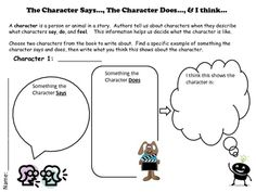Graphic Organizer For Fiction Text  Character Analysis What A