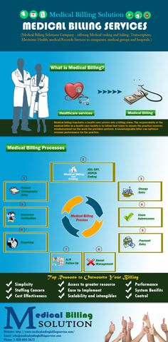 Medical billing and coding Medical Coder, Medical Billing And Coding, Transcription, Ariel, Did You Know, Health Care, Infographic, Management, Infographics