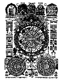 Traditional Tibetan Astrology Chart