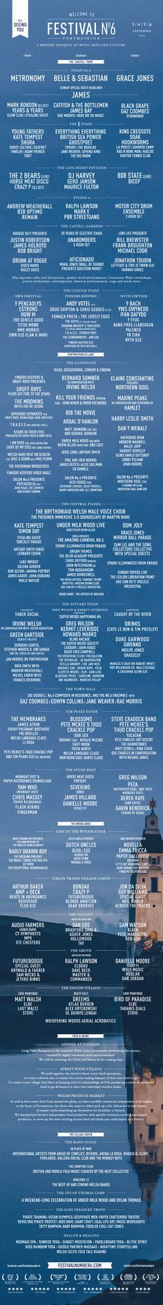 Festival No 6 | A Bespoke Banquet Of Music, Arts & Culture