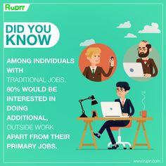 #DidYouKnow #Work #Jobs