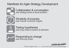 A manifesto for Agile strategy: oxymoron or innovation? | Made by Many