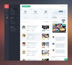 User Interface / Dashboard