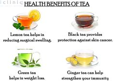 HEALTH BENEFITS OF TEA  ~~~~~~~~~~~~~~~~~ * Lemon #tea helps in reducing surgical swelling. * Black tea provides protection against skin #cancer. * Green tea helps in #weight loss. * Ginger tea can #help strengthen your immunity.