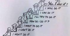 Intrinsieke motivatie raken.