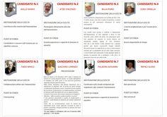 Unione Cuochi Valle d'Aosta - Blog ufficiale: Lista Candidati Consiglio Direttivo 2015-18 - Unio...