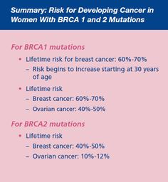 If you are born with a BRCA1 or BRCA2 gene mutation, you are at increased risk for developing breast, ovarian and other cancers throughout your life.