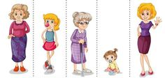 Cut out and put the pictures in a logical order from girl to grandmother kleuteridee.nl, cut out and sequece girl lifecycle free printable. Sequencing Pictures, Sequencing Cards, Story Sequencing, Sequencing Worksheets, Body Preschool, Preschool Activities, Primary School, Pre School, Human Life Cycle