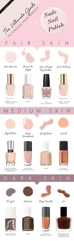 Helpful guide for finding the right Nude Polish for your skin tone