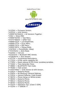 Here's list of best and must have Samsung Mobile Secrete Codes that you can use on your phone.Cell Phone Tips And Tricks For Novicesentered through the phonebook dialer. These codes are brandWatch margareth siagian video online on the best site here Iphone Hacks, Samsung Hacks, Android Phone Hacks, Cell Phone Hacks, Smartphone Hacks, Android Secret Codes, Android Codes, Iphone Secret Codes, Telefon Codes