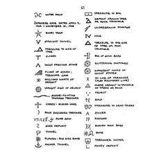 Katutuhanan At Mga Orasyon: YAMASHITA TREASURE CODES 41-49 Signs And Symbols Meaning, Map Symbols, Symbols And Meanings, Letter Flashcards, Sight Word Flashcards, Flashcards For Kids, Learning Maps, Learning The Alphabet, Led Zeppelin Symbols