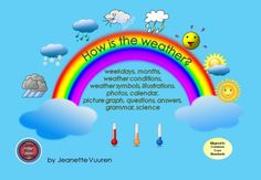 How is the weather? Science Resources, Teacher Resources, Pictures Of Weather, Map Symbols, Weather Words, Weather Information, Australian Curriculum, Picture Cards, Weather Conditions