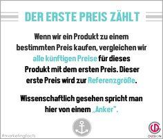 """Wenn wir ein Produkt zu einem bestimmten Preis kaufen, vergleichen wir alle künftigen Preise für dieses Produkt mit dem ersten Preis. Dieser erste Preis wird zur unserer Referenzgröße. Wissenschaftlich gesehen spricht man hier von einem """"Anker"""".  #marketingfacts #anker #marketing #preispolitik"""
