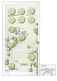 Epic Ing macht Ihren Garten sch ner u pflegeleichter Gartenplaner