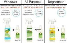 Soooo easy and super cheap...but does it really clean?? You bet :) Try it and if you don't like it you get your $$ back!