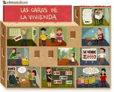 C35. Ser joven y vivir con 1000 euros « Para los estudiantes de español (ELE)