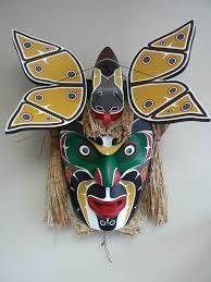 Image result for indian masks