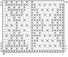 Bianco /nocciola Chart of the knitted mosaic pattern 2)